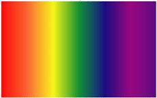 espectro visivel