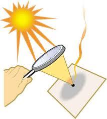 A radiação concentrada aumenta a temperatura no local, podendo inclusive provocar a combustão de materiais como papel ou folhas secas.
